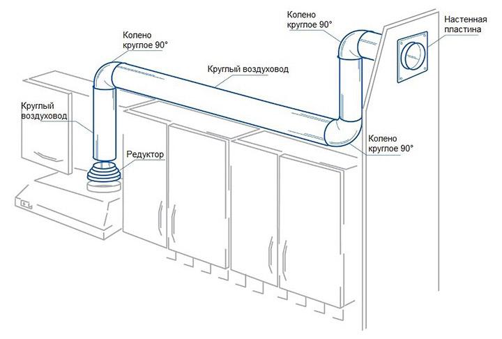 подключение к системе вентиляции