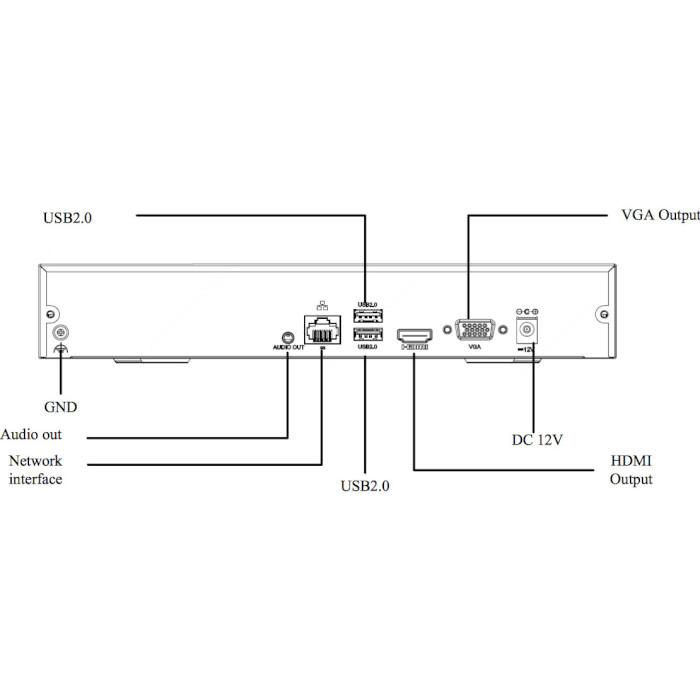 Видеорегистратор сетевой UNIVIEW NVR301-08S3